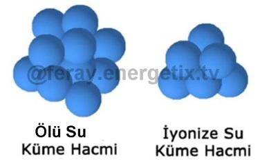 su_molekulleri1